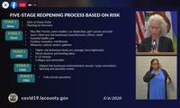 """""""Five-stage reopening process"""" slide"""
